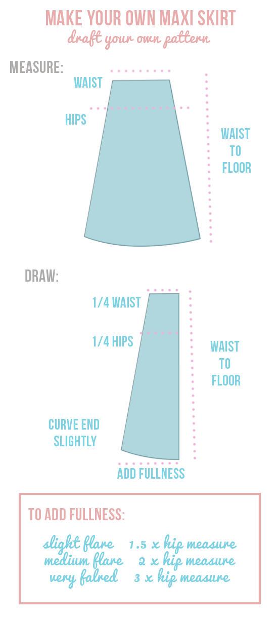 How to sew a maxi skirt. | Nähen Kleidung | Couture, Coudre und Tricot