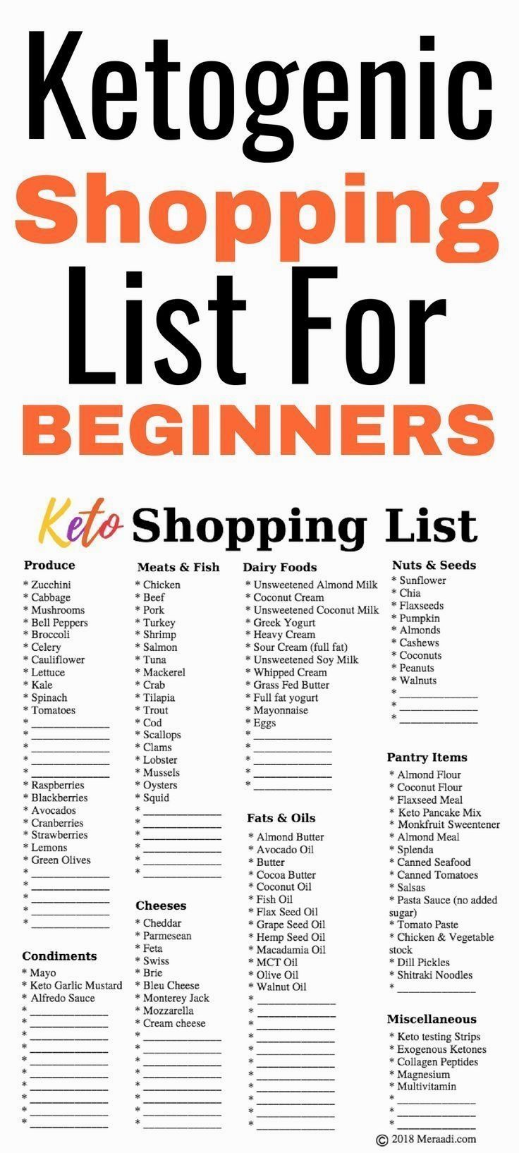 This ketogenic shopping list for beginners lists a /