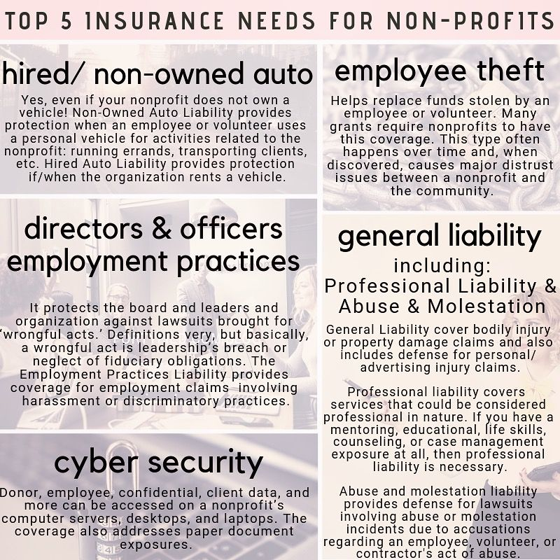 Non Profit Insurance Doesn T Have To Be Complicated Or Expensive