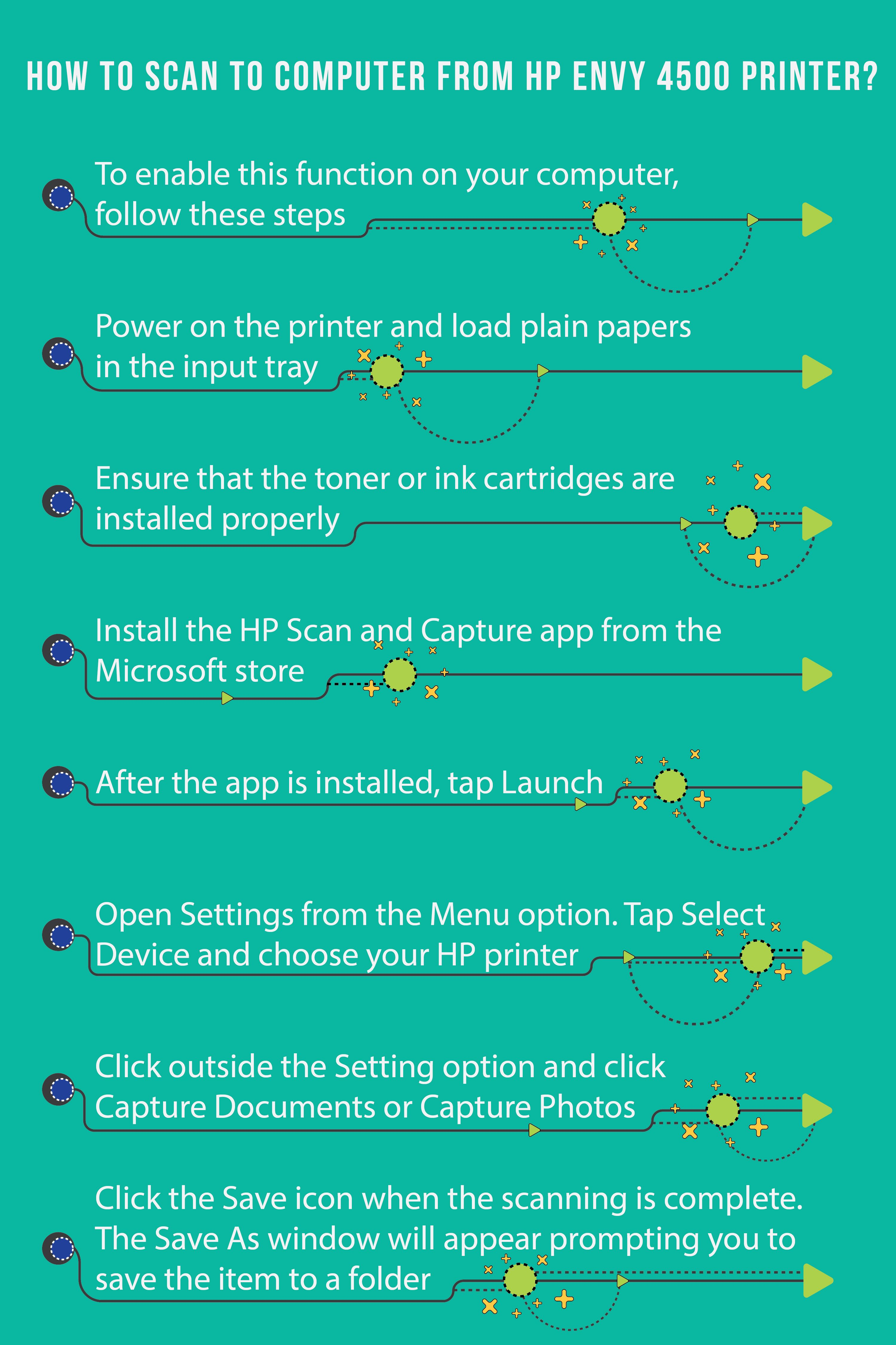 Pin by Printer Support on Printer Setup in 2019 | Printer