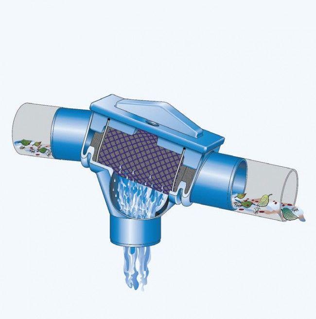 Znalezione obrazy dla zapytania rainwater filter
