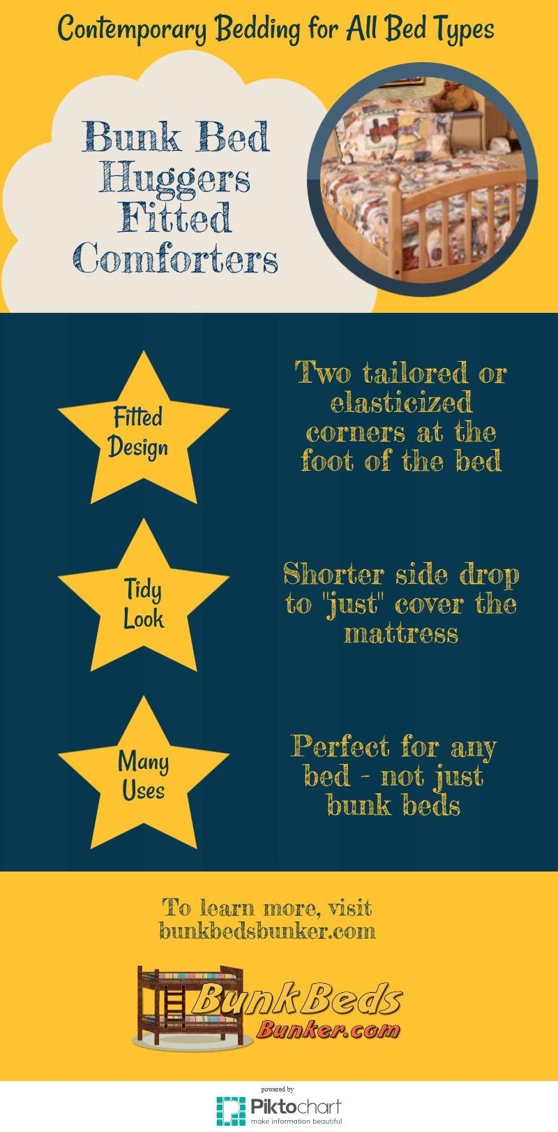 What Are Bunk Bed Huggers Fitted Comforters Bunk Beds Bunks Types Of Beds