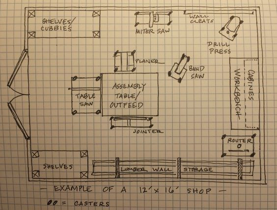 Ikea Kitchen Layout Tool