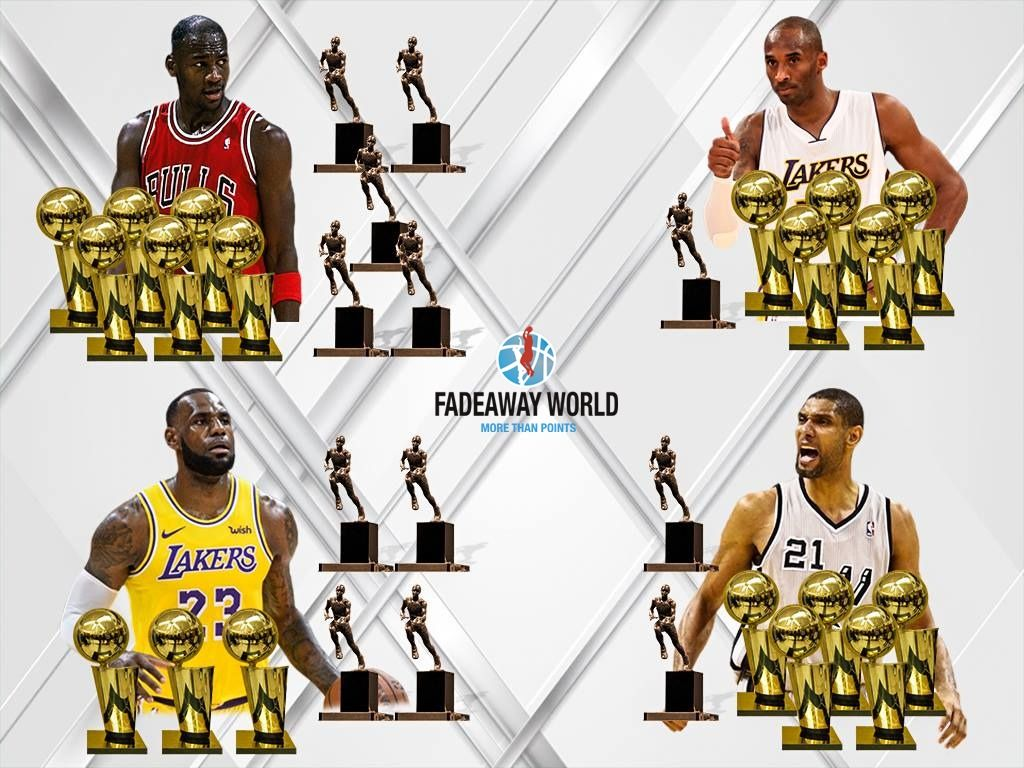 Players With The Most Trophies In NBA