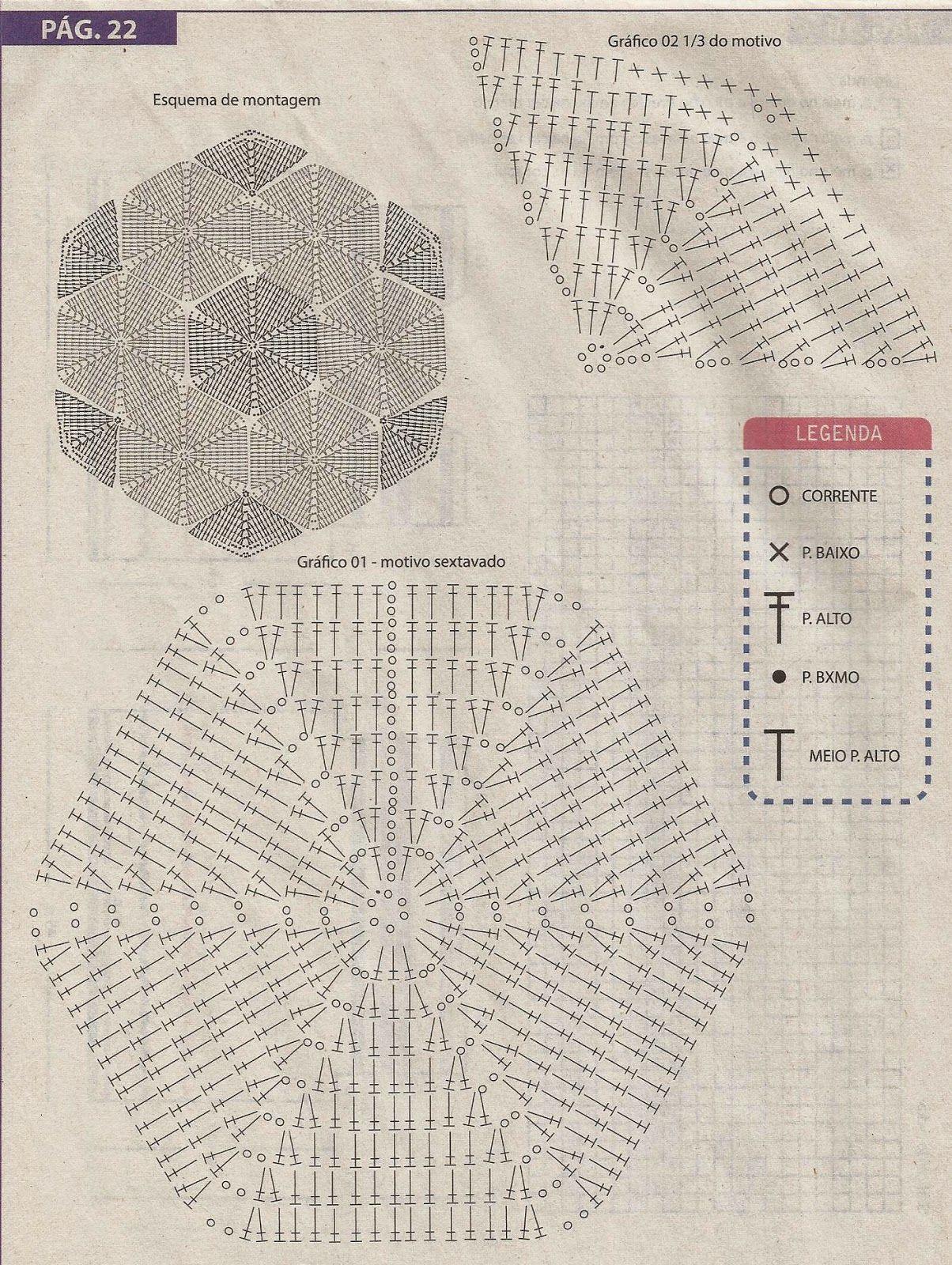4c75127903 Tapete bola de futebol em crochê com gráfico ~