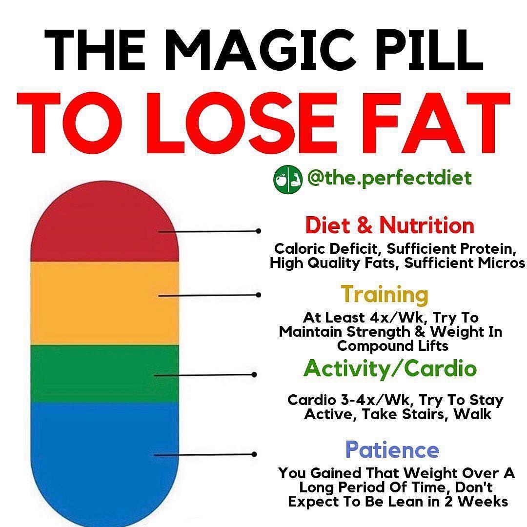 Regrann From The Perfectdiet The Magic Fat Loss Pill Read Below