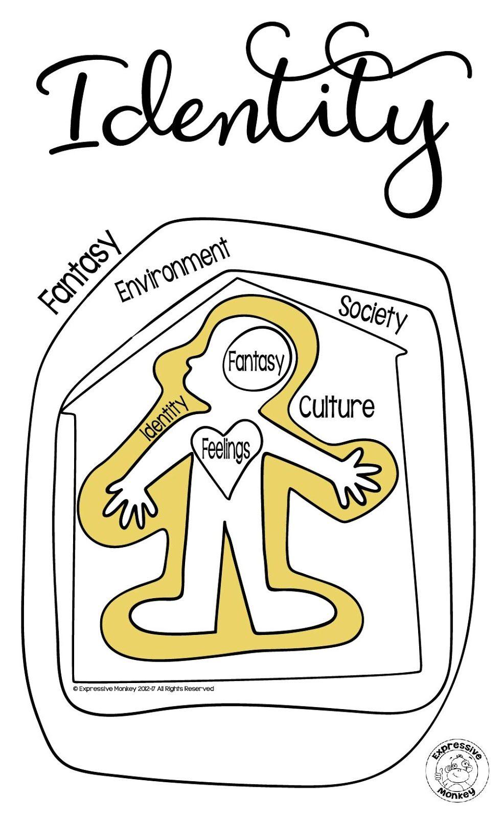 hight resolution of Teaching with Big Ideas in Art: Identity   Art curriculum