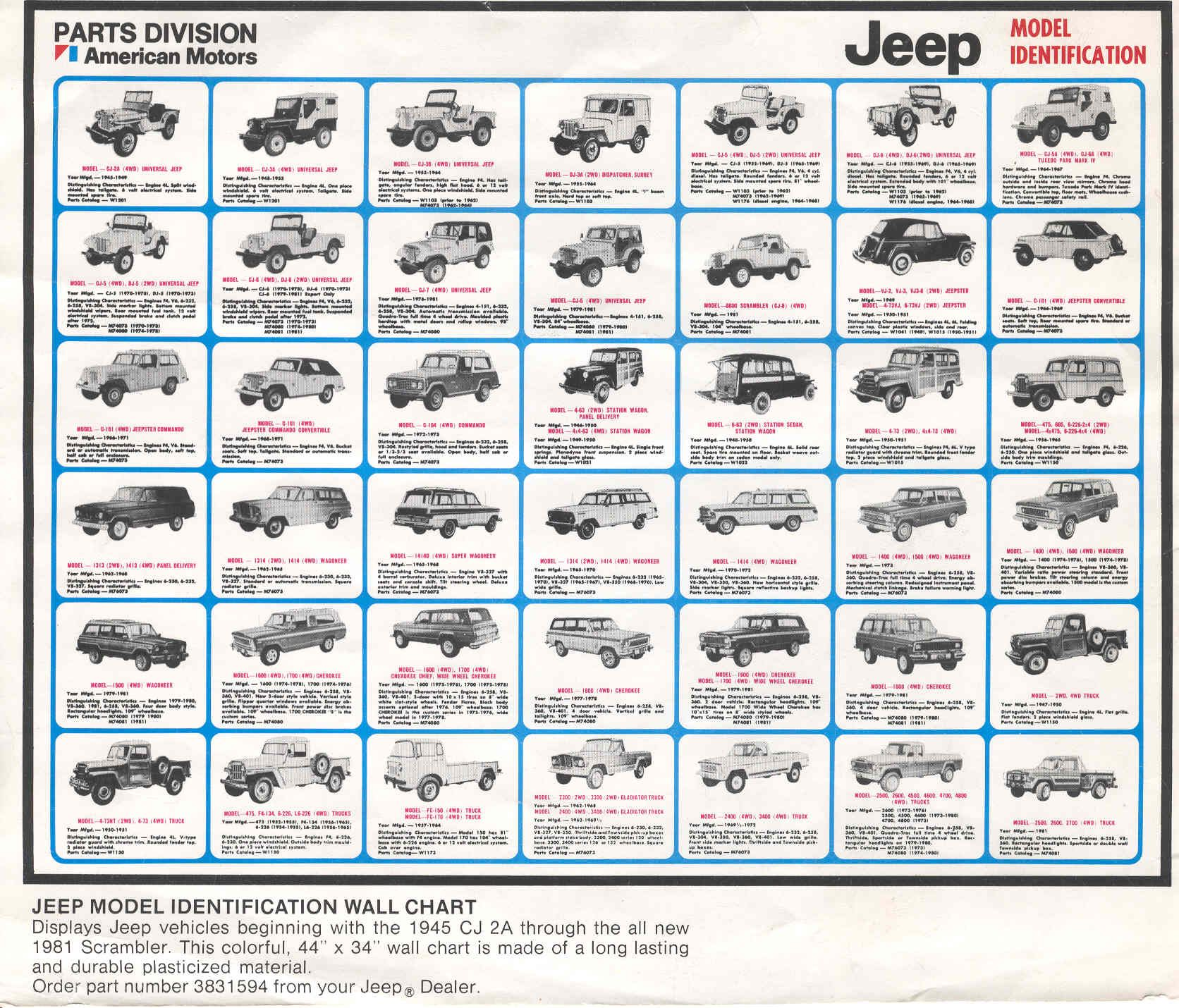 Jeep Model Id Jeep Models Jeep Wrangler Models Willys Jeep