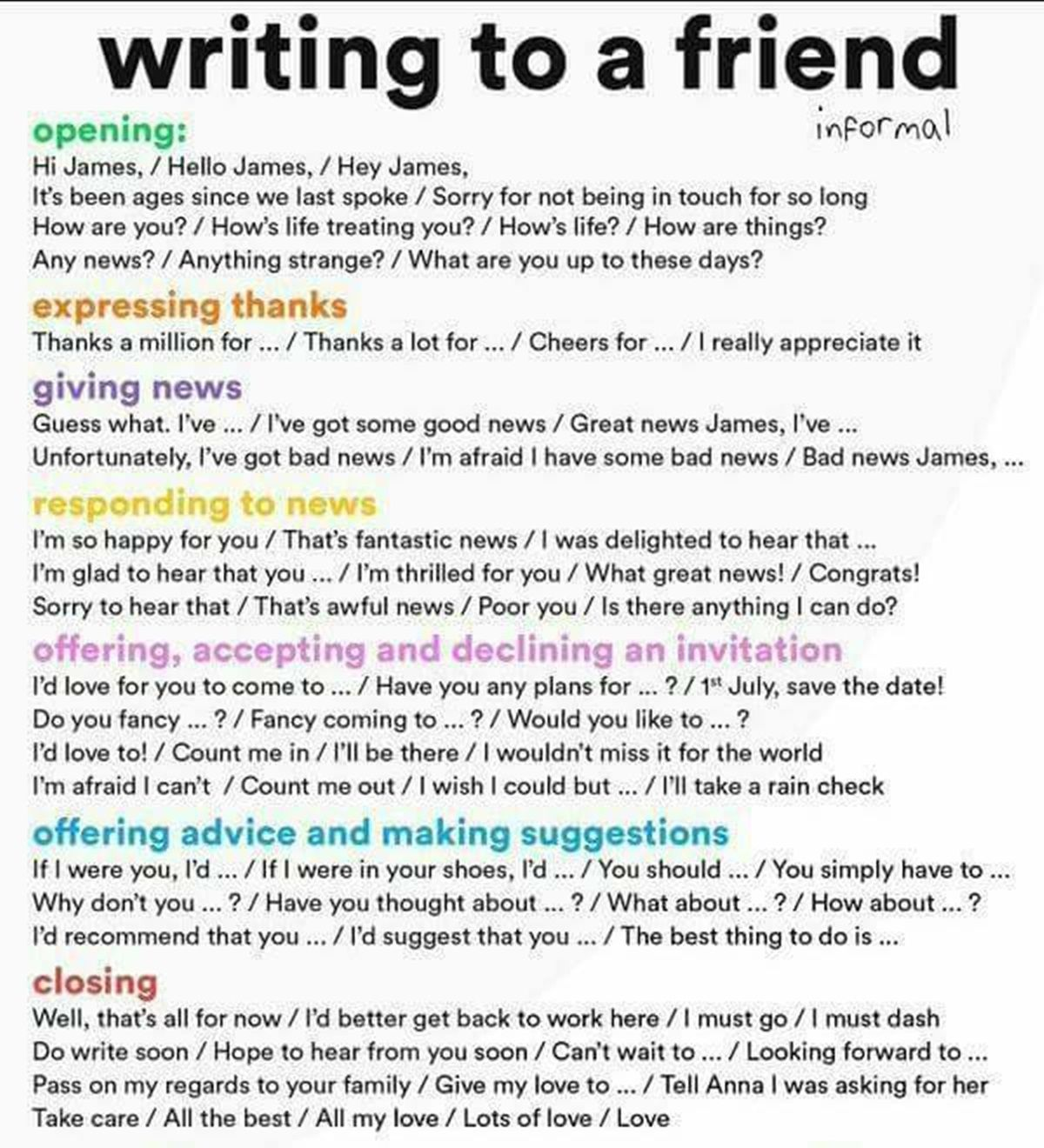 How to write better essays confused words in english pinterest