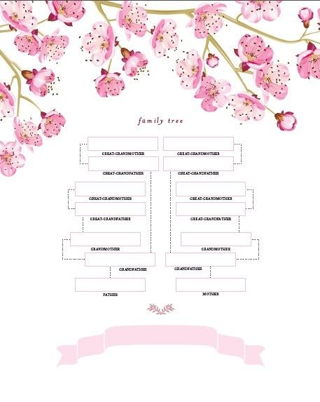 Family Tree Template; one of many for sale Genealogy Helpers - family tree chart template