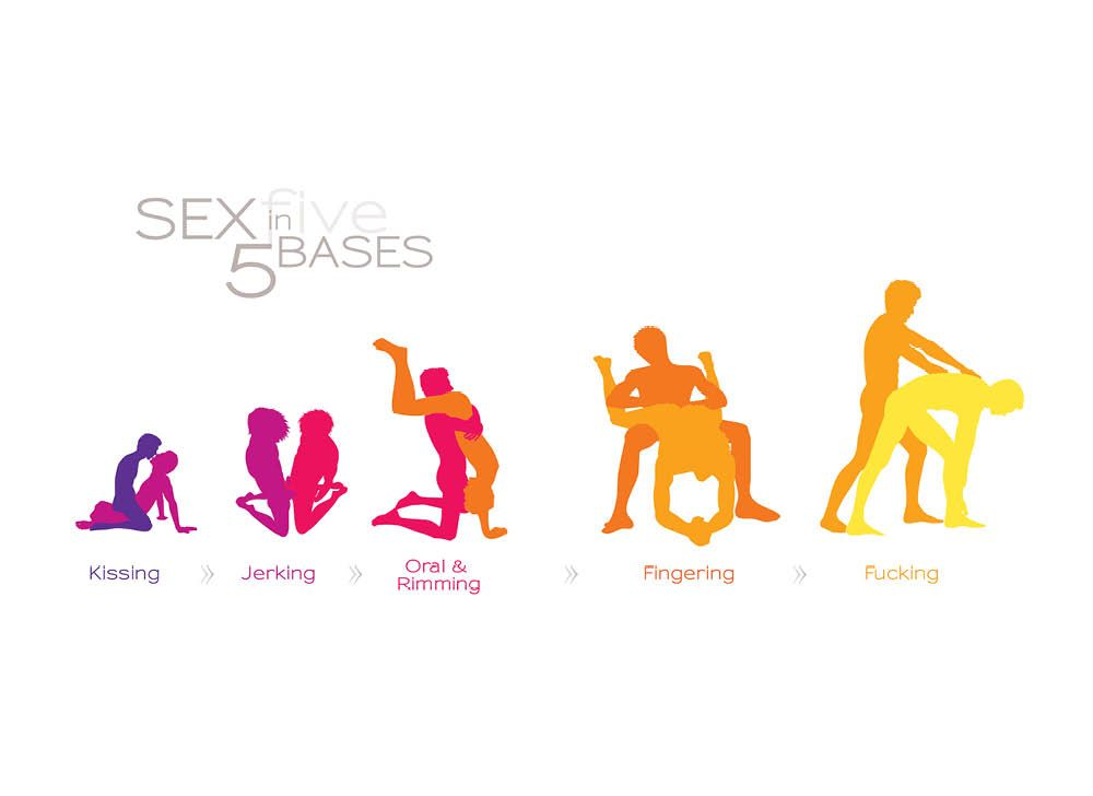 Sexual positions swan position