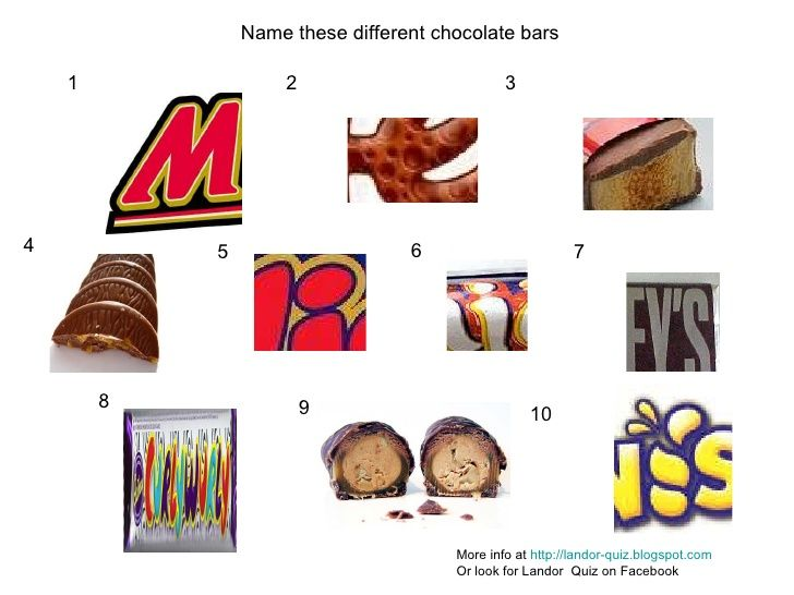 Chocolate Bars Picture Quiz Kitty Party Games Quiz Logo Quiz