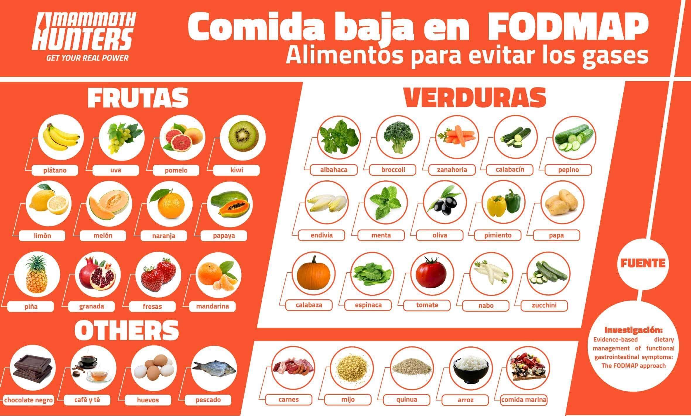 dieta baja en alimentos fodmaps