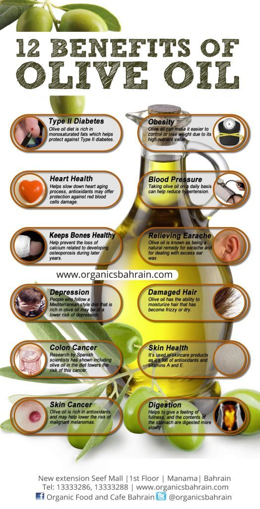 12 Health Benefits of Olive Oil (Infographic)