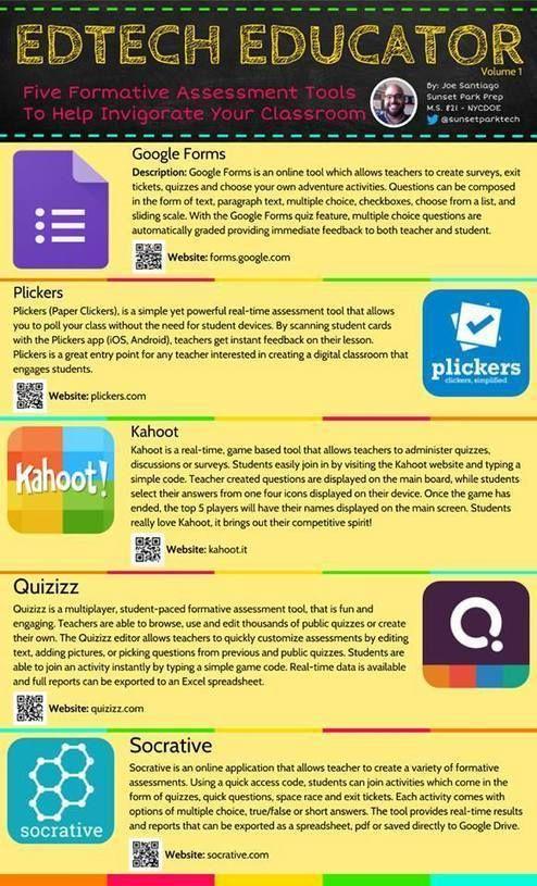 5 Formative Assessment Tools to Invigorate Your Classroom via
