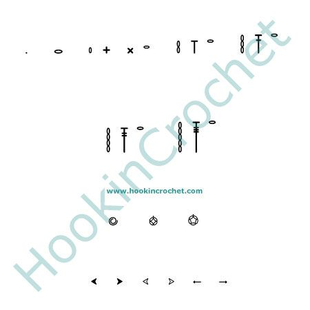 Hookincrochet Crochet Symbol Font Software I Like It