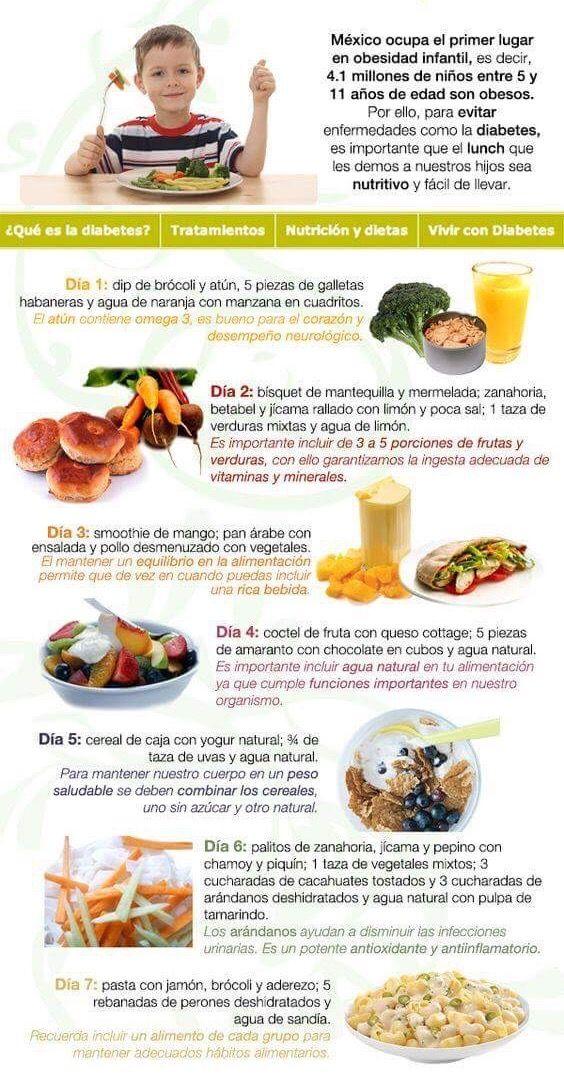 dieta para niños obesos de 5 años