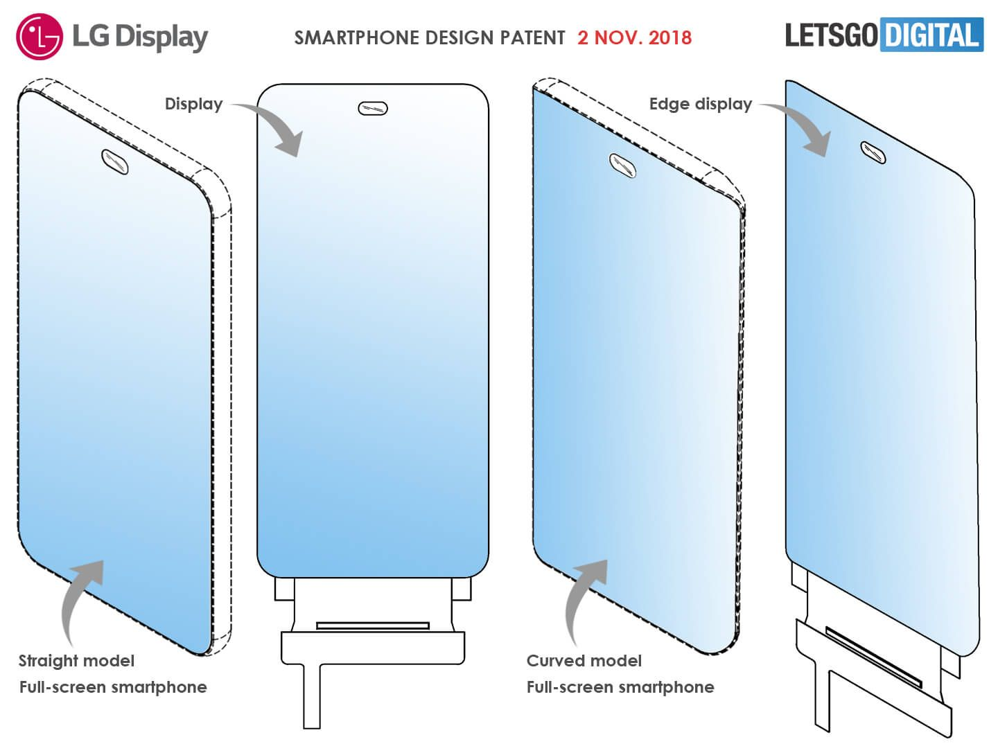 Lg Patents Smartphones With Oval Shaped Display Camera Holes