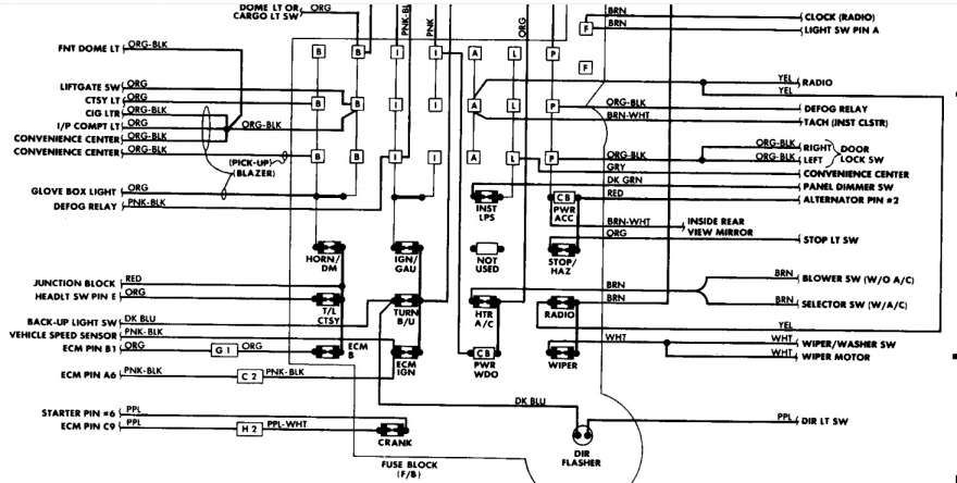 12+ 1988 Chevy Truck Fuse Panel Diagram - Truck Diagram - Wiringg.net in  2020 | Chevy trucks, 1988 chevy silverado, ChevyPinterest