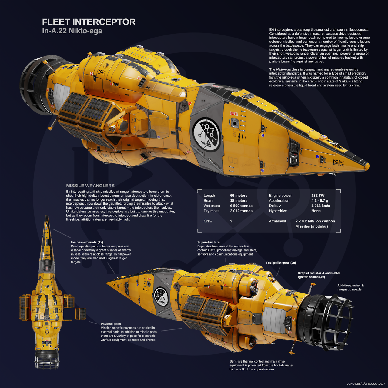 Realistic Spaceship Illustrations : Photo | Gaming (Sci-Fi ...