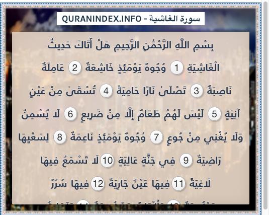 Pin On Quran Verses And Topics