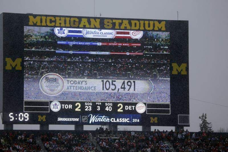 Winter Classic extra points A world record for attendance