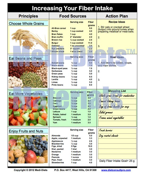Increasing Your Fiber Intake foods low potassium or high fiber - potassium rich foods chart
