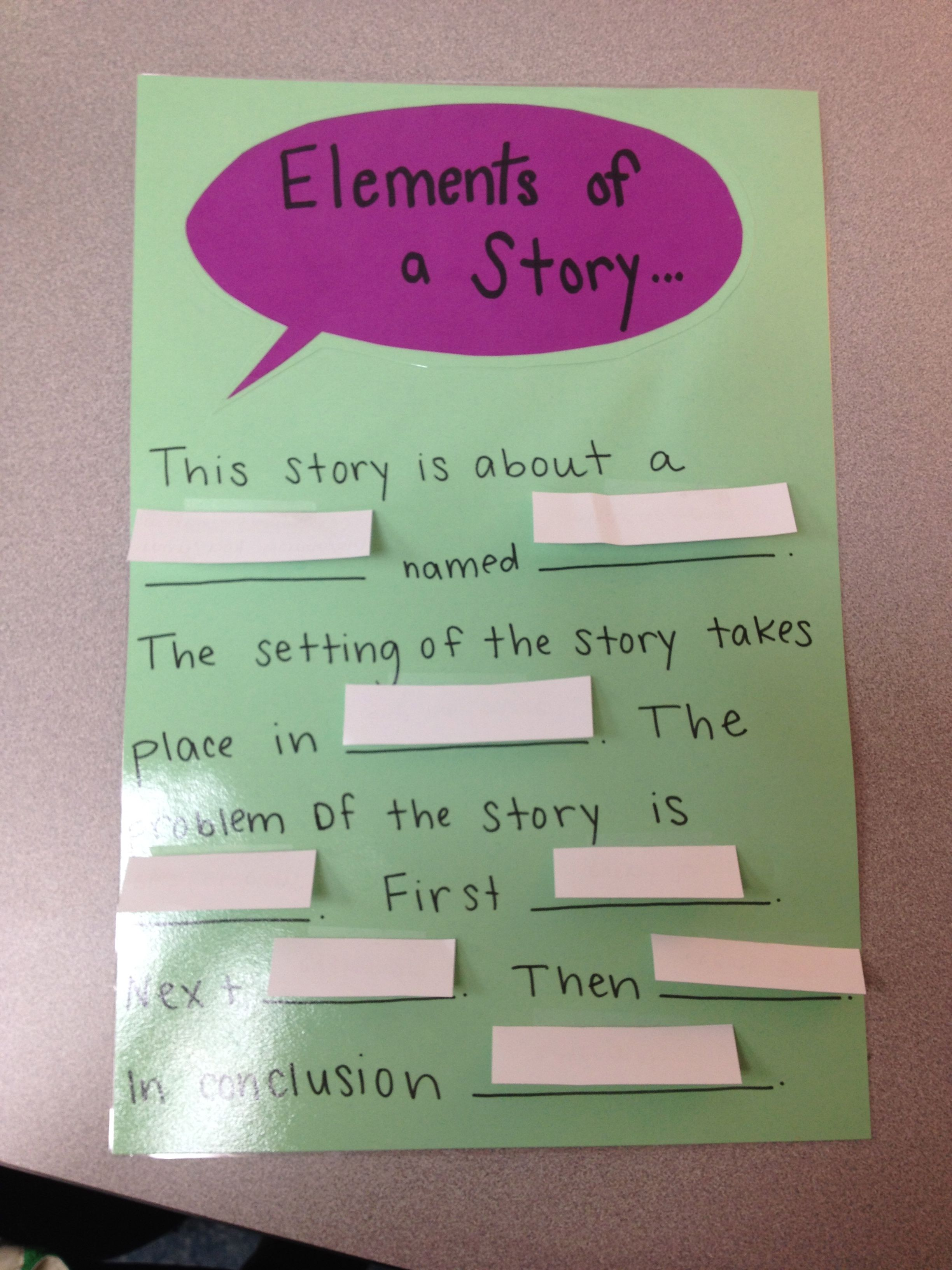 Elements Of A Story Rewrite Poster Posters Elements