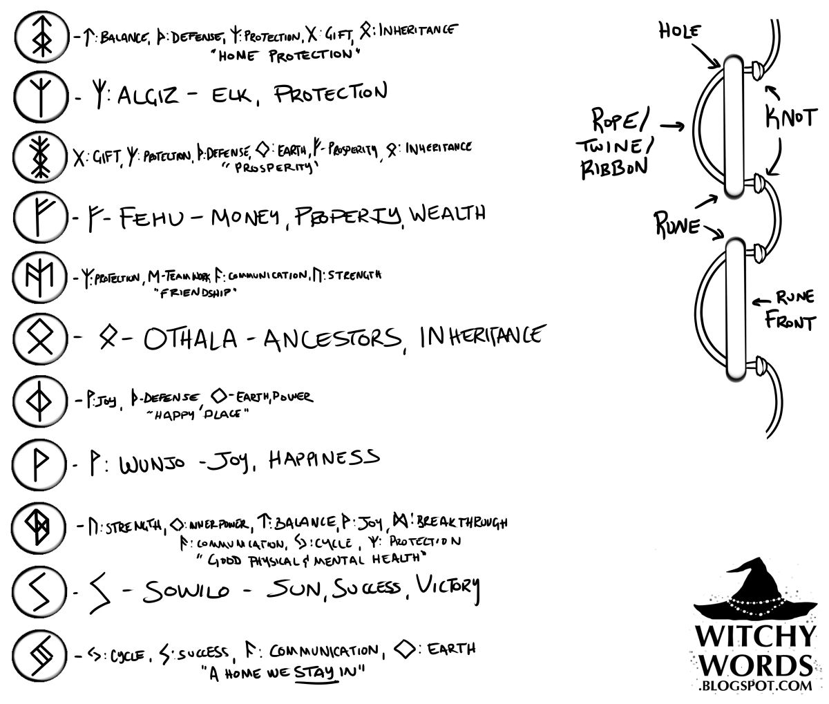 Witchy Words Protective Rune Chain House Cleansing Part 1 Runes