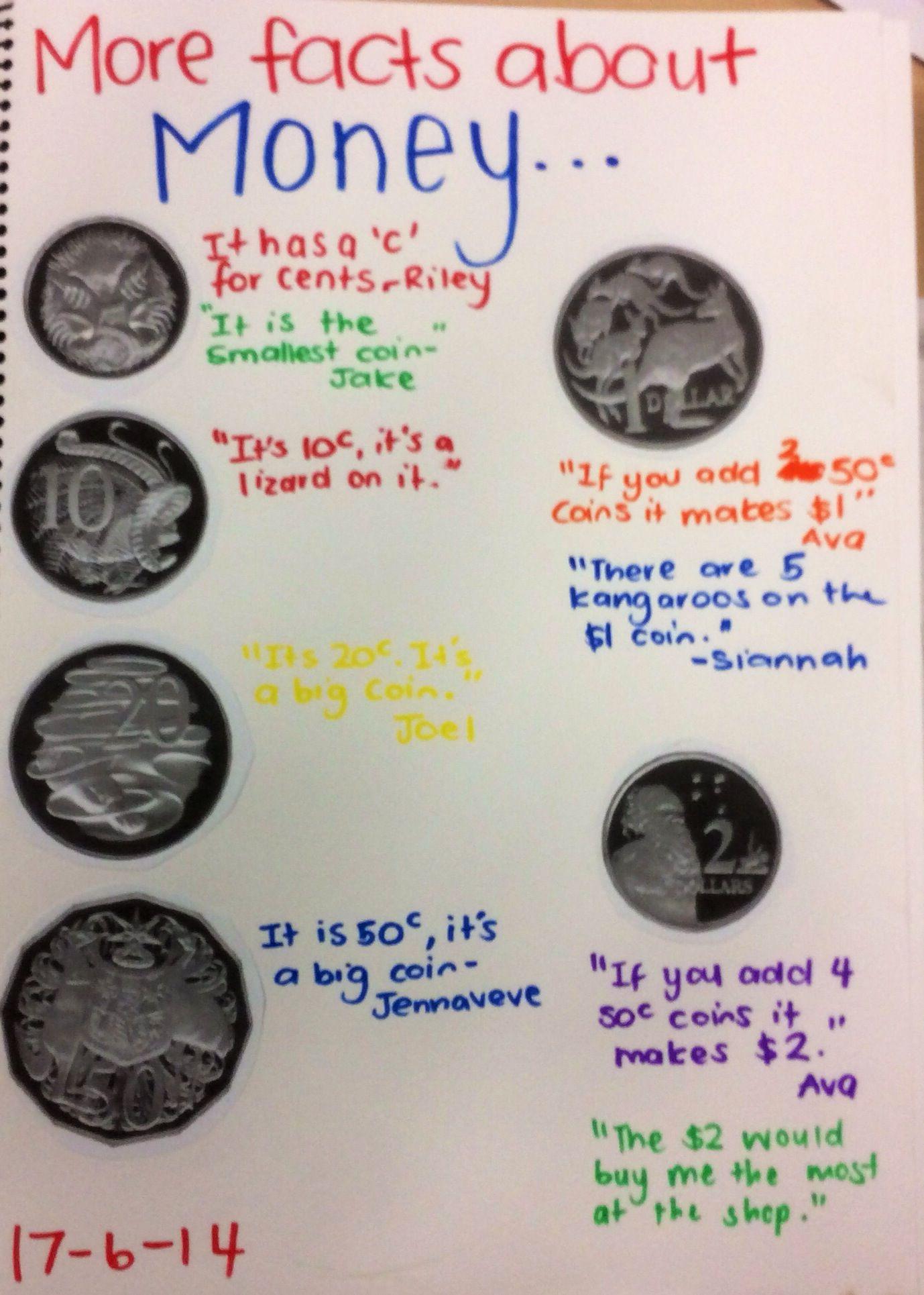 Pin By Natural Maths On Worth Sharing