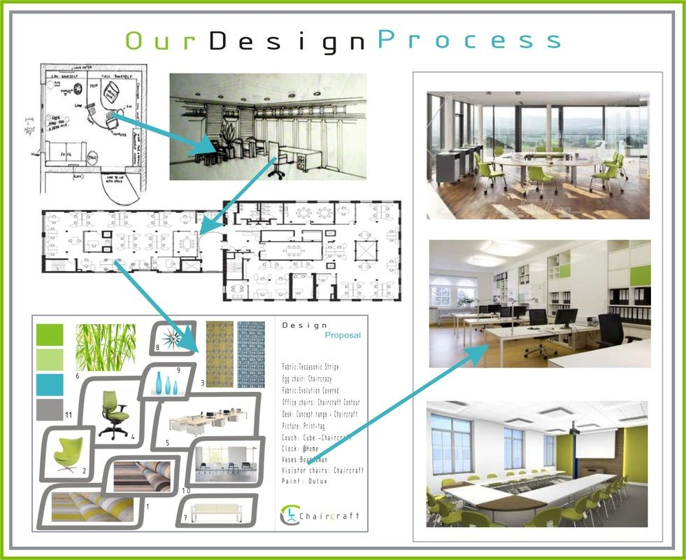 Presentation Mood Boards For Office Space Google Search Space Planning Design Office Design