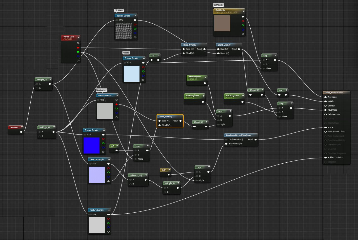 Checkmate Checker Plate Checkered Animation Tools Unreal Engine