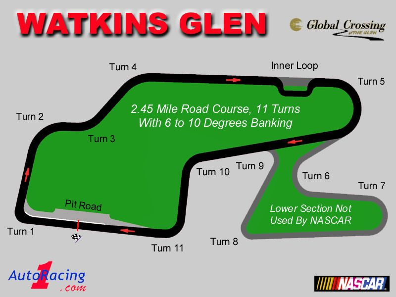Watkins Glen Race Track >> Watkins Glen International Nascar Tracks Friday Music
