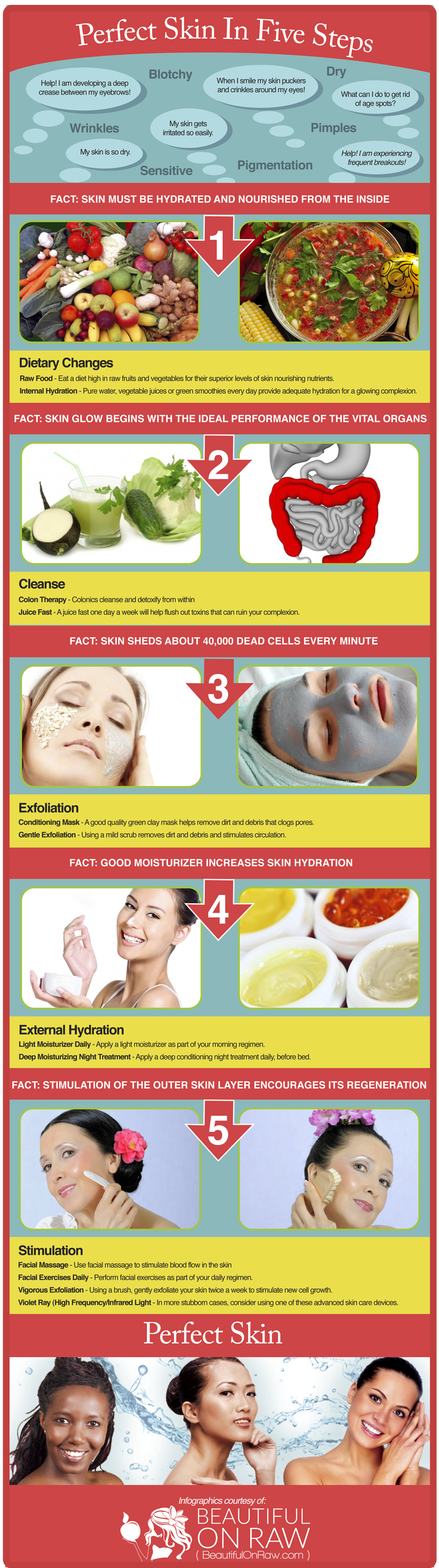 Perfect Skin in Five Steps