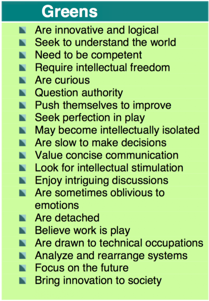 personality test to assess a young Free personality test – 41 questions 1 personality get to know your personality type in 41 questions the test is free of charge and requires no registration it takes about five minutes to complete  you don't easily get swayed by your emotions and you base your actions after a careful assessment of the situation.