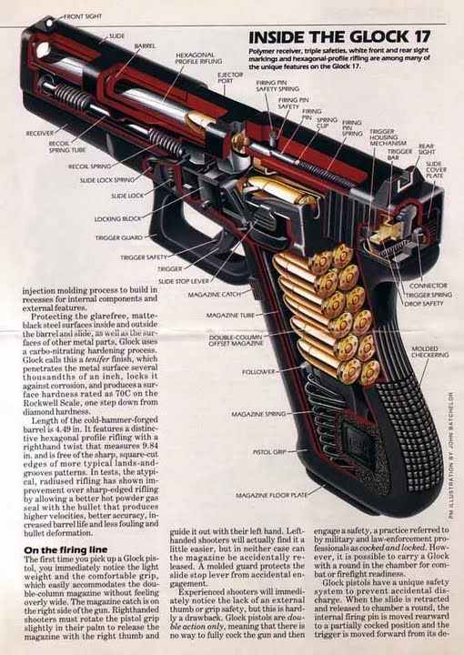 inside the glock 17 nice diagram firearms and tactics rh pinterest com glock diagram of parts glock diagram parts