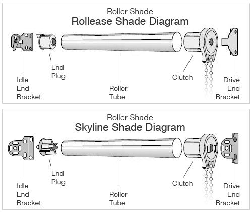 For Those Of You Having Trouble Identifying Parts On Your