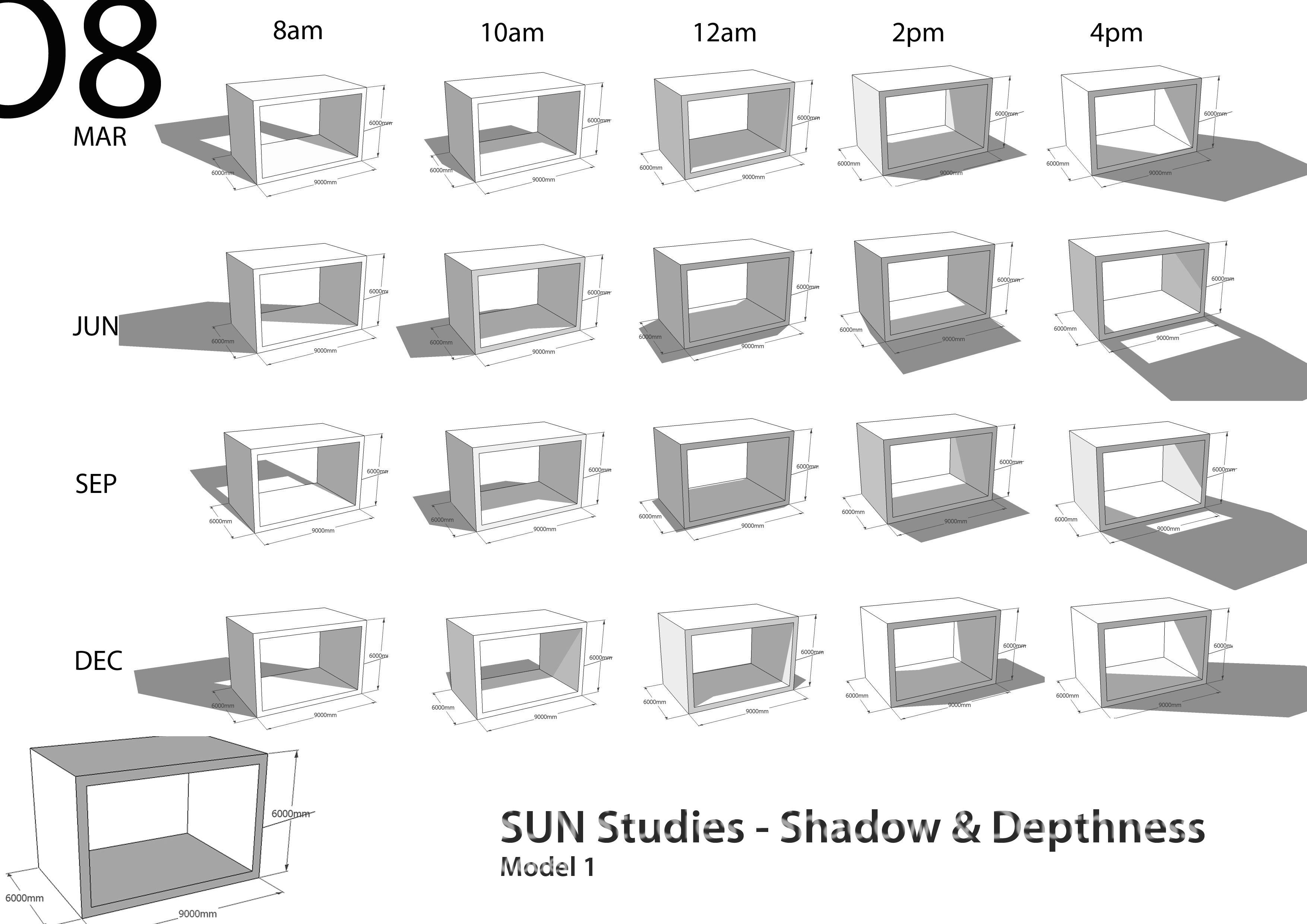 Box Shadow Diagram Architecture Study Architecture Shadow