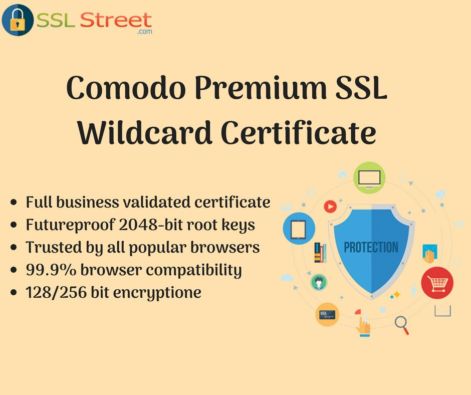 Save Time And Cash By Consolidating Your Ssl Certificate Management