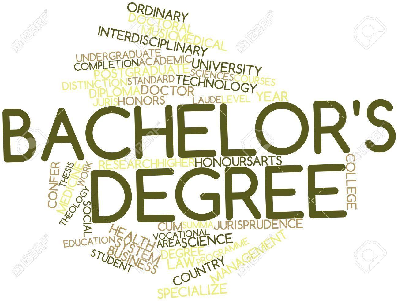 Pin By Keene On Alex International University Word Cloud Bachelors Degree