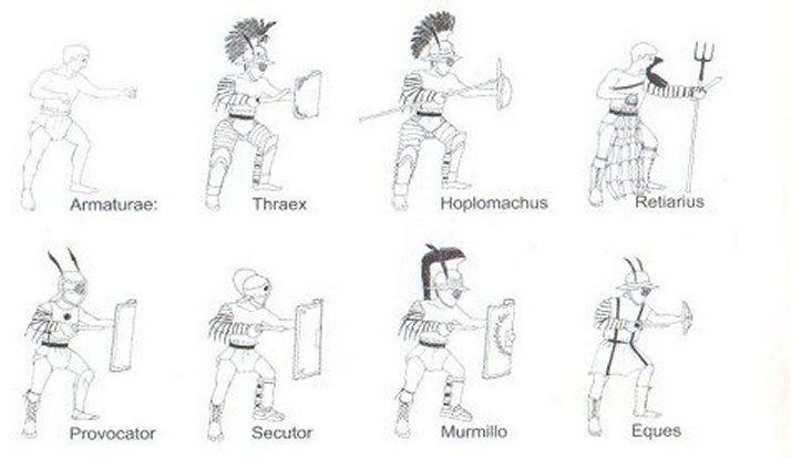 List Of Different Gladiators Andabata Arbelas Bestiarius