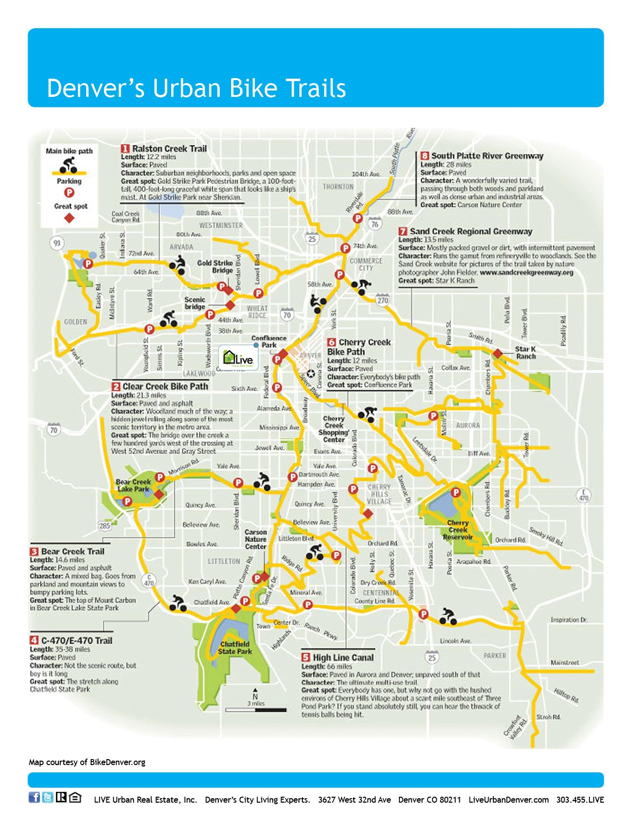 Denver Bike Map on
