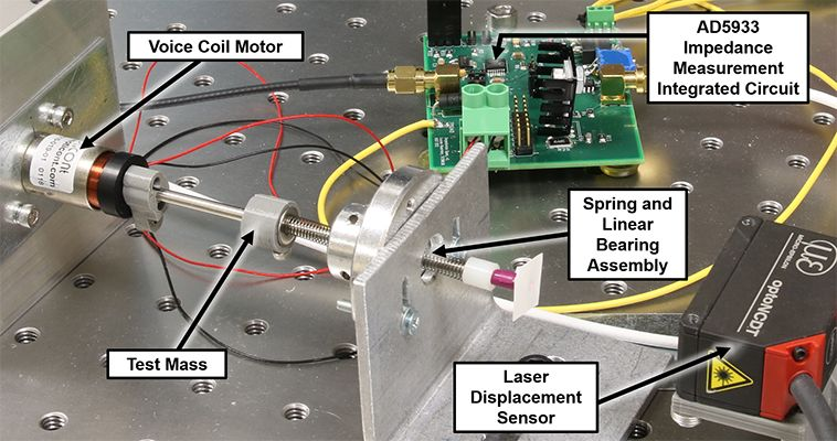 Measuring Voice Coil Impedance On A Power And Space Budget In