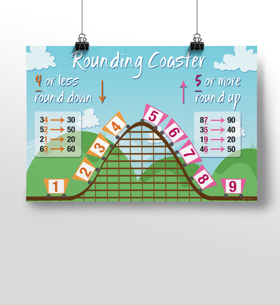 rounding roller coaster poster classroom math