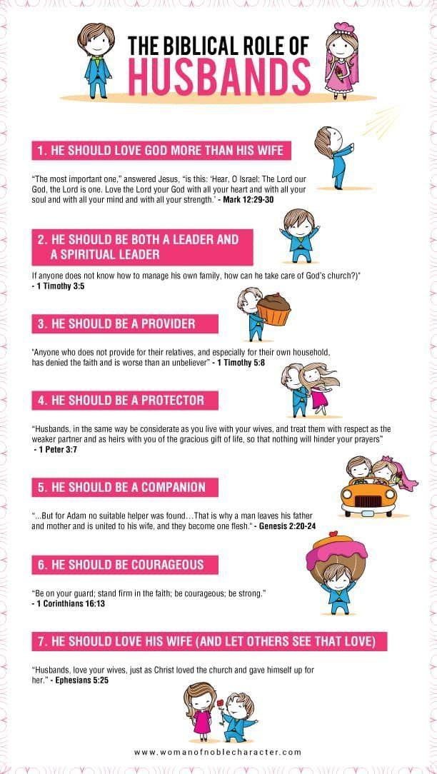 6 Characteristics of a Husband as Spiritual Leader & How You Can Help Him Lead