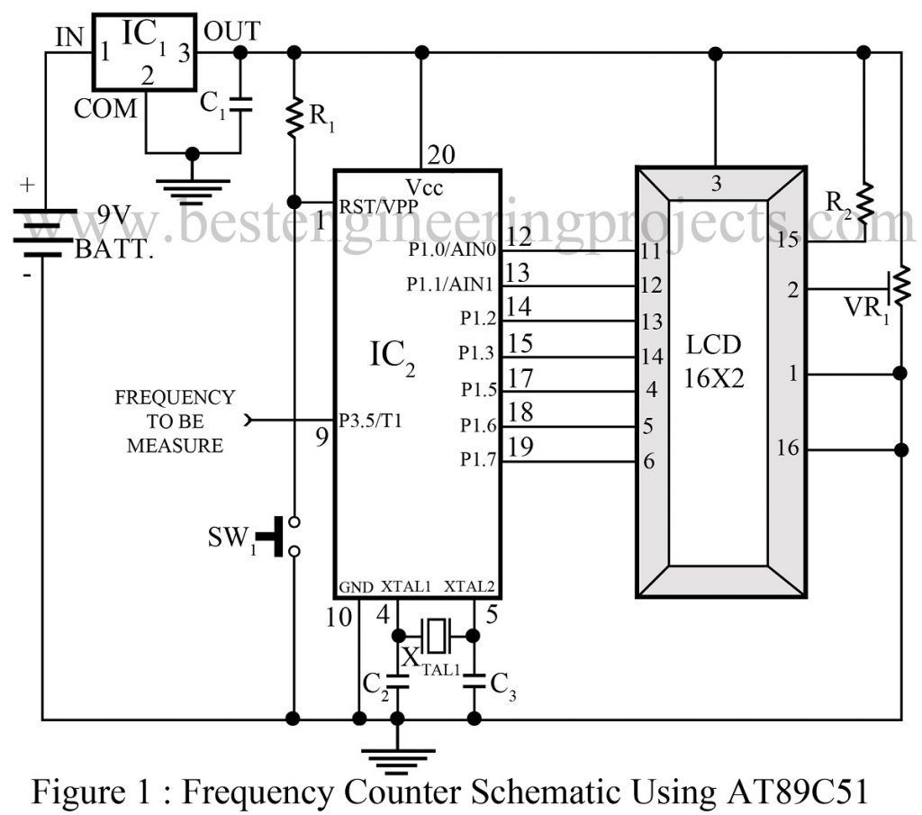 Frequency Counter Schematic Using Microcontroller At89c51 555 Timer And Duty Cycle Calculator