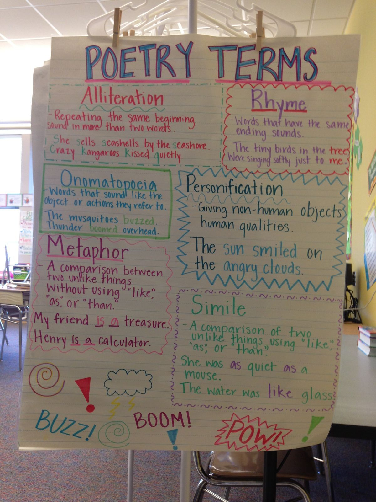 Pin By Jovona Matthiesen On Anchor Charts