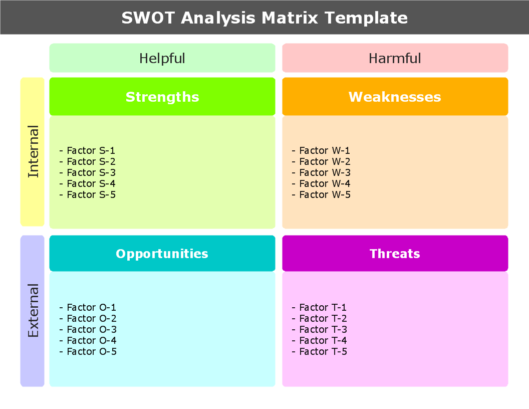 Swotysis Matrix Template 816