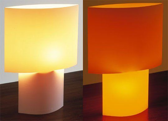 10 Best Bedside Lamps For Readers Best Bedside Lamps Bedside