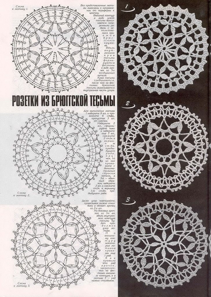 64.jpg | Handarbeiten | Pinterest | En línea, Diario y Rusas